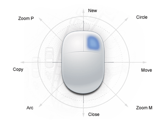Smart Mouse